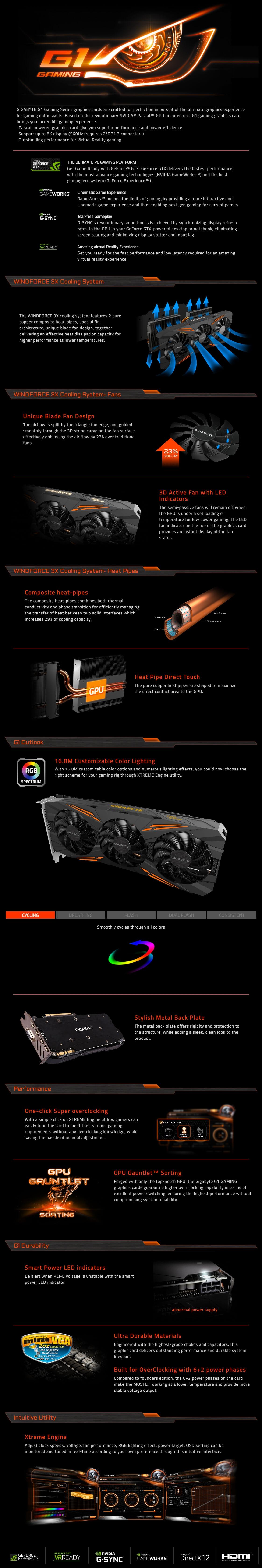 GTX 1070 G1 Gaming Full Spec
